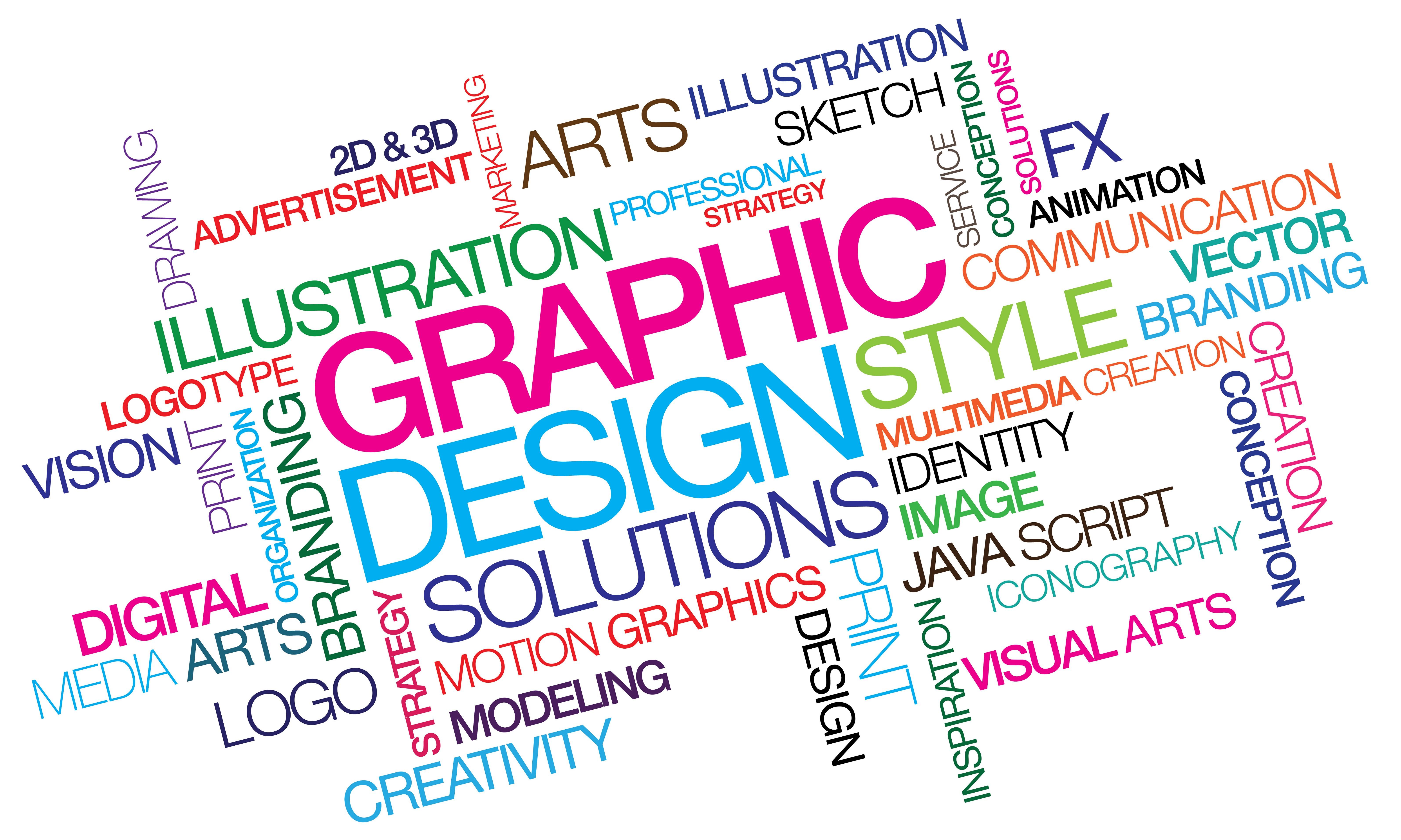Le graphisme et communication visuelle